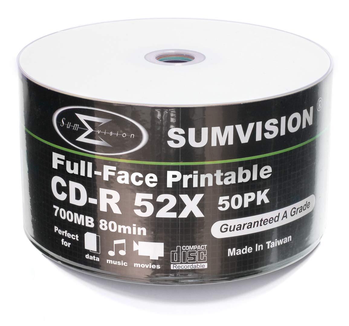 Full-Face Inkjet Printable